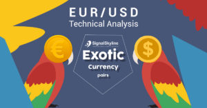 EUR/USD forecast, technical analysis
