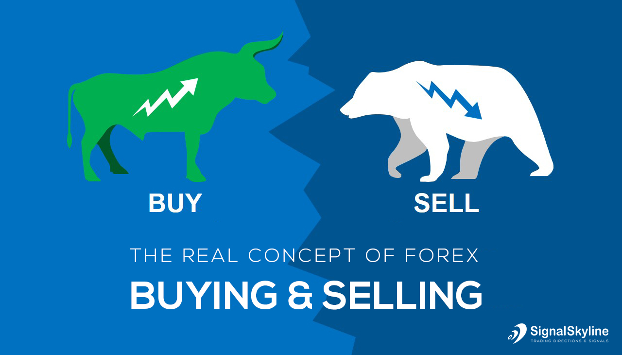 How to buy and sell in forex trading