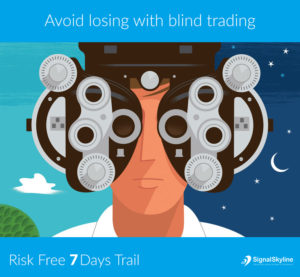 Avoid losing with blind trades - forex inspiration