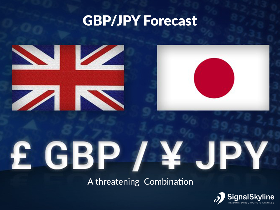 GBPJPY-forecast-A-threatening--Combination