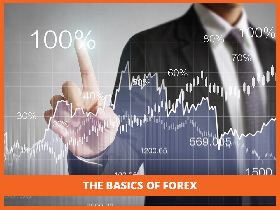 understand what forex really is