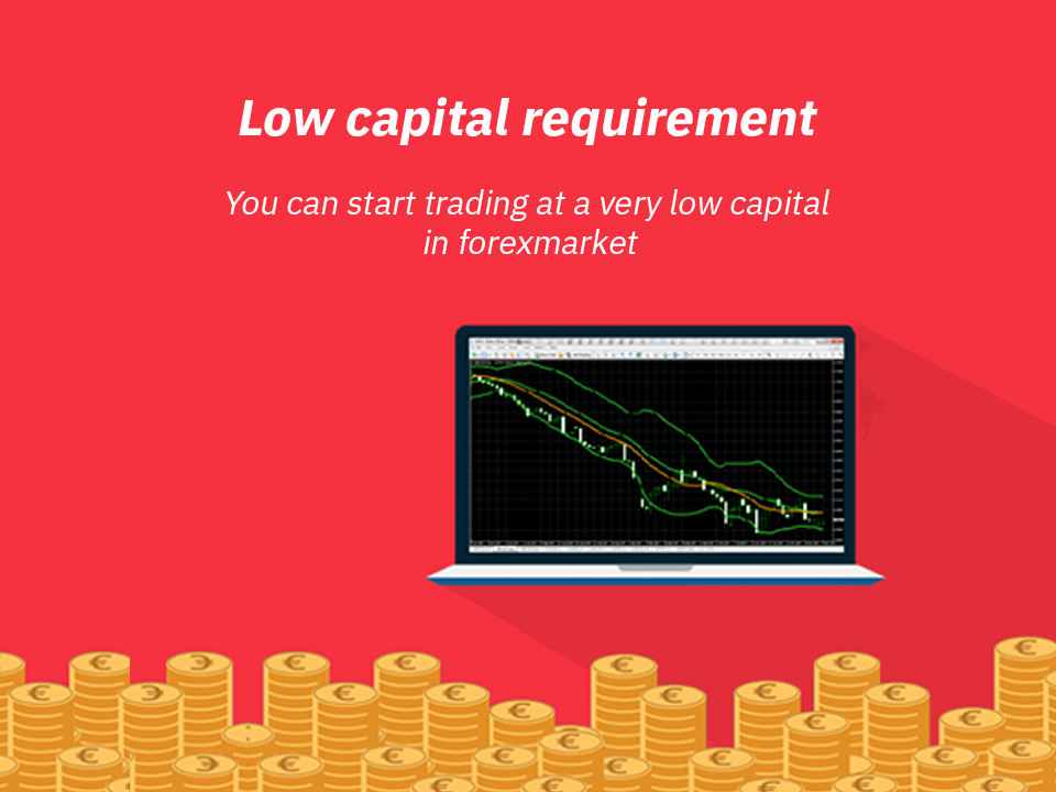 Forex trading low capital