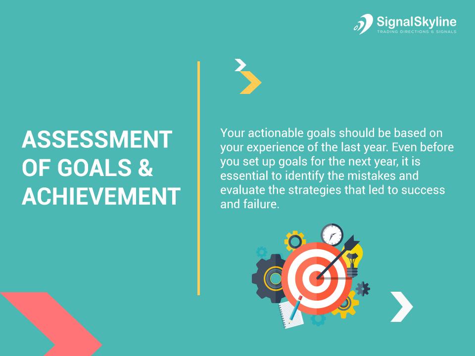 Assessment of Goals & Achievement