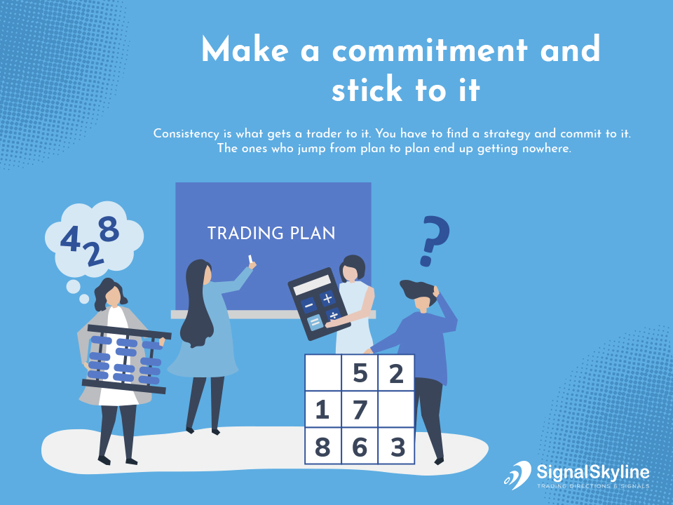 3 Steps for A Successful Trading